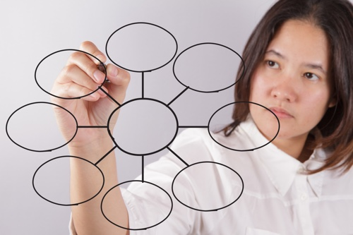Marketing research types - segmenting customer demographics