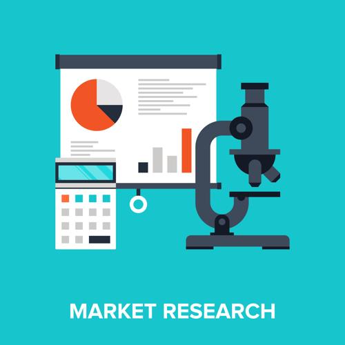 Market Research Methods - Reeve & Associates